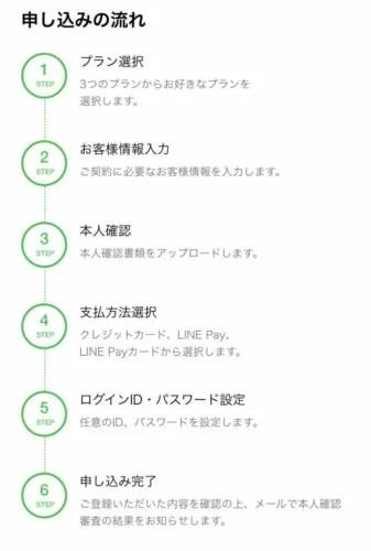 LINEモバイル手続き3