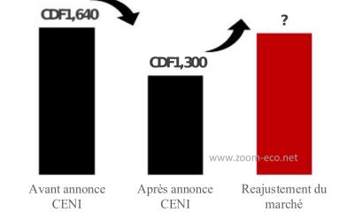 RDC : analyse de l'effet «Tshisekedi» sur le taux de change monétaire 9