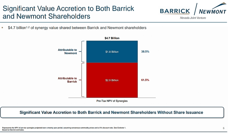 USA : Barrick-Newmont, la joint-venture historique de l'or au Nevada ! 2