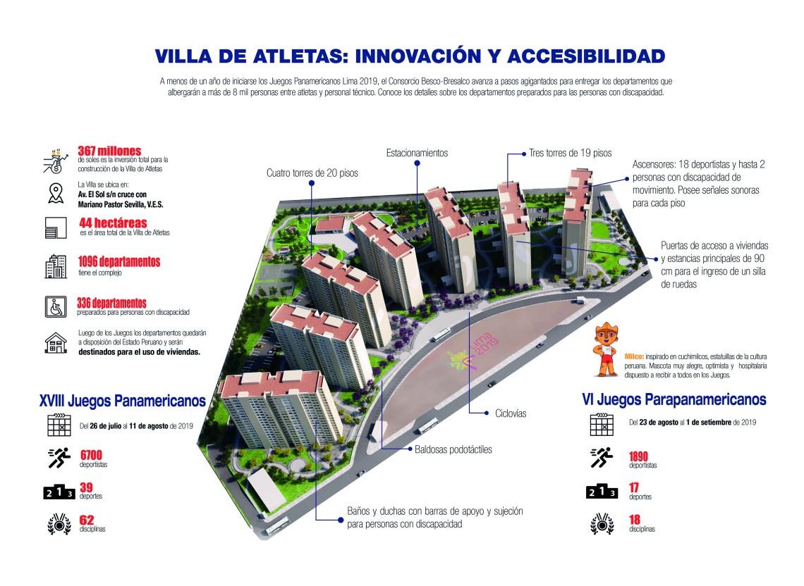 Info Villa de Atletas_Besco-Besalco_.jpg
