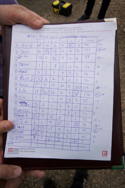YEG Rock Skip competition 2016