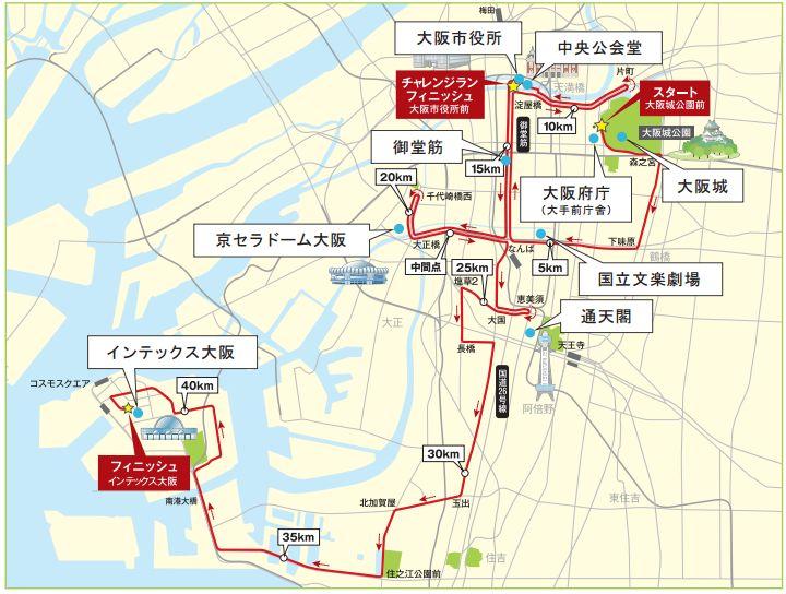 画像引用:大阪マラソン公式サイト