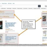 affiliate marketing training, digital marketing training, affiliate marketing course, digital marketing course