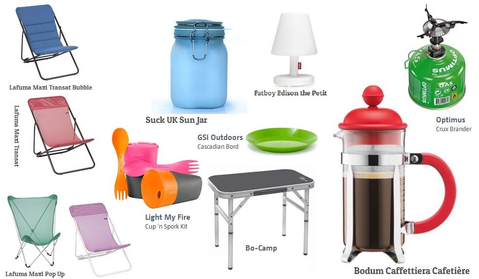 Auto/camping vakantie. Checklist.