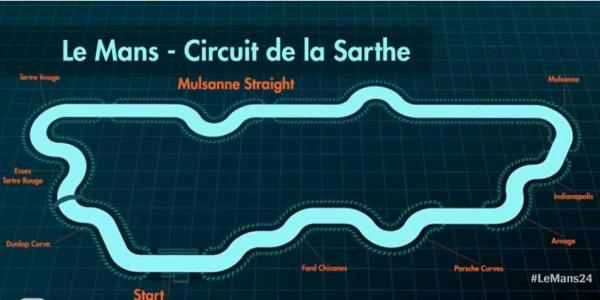 Carrera: Mark Webber in miniatura ci guida a Le Mans
