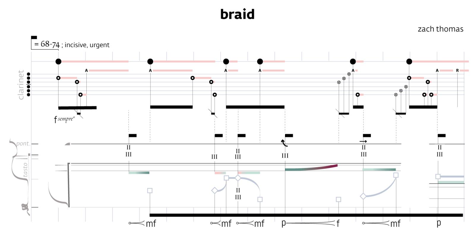 braid (#1)