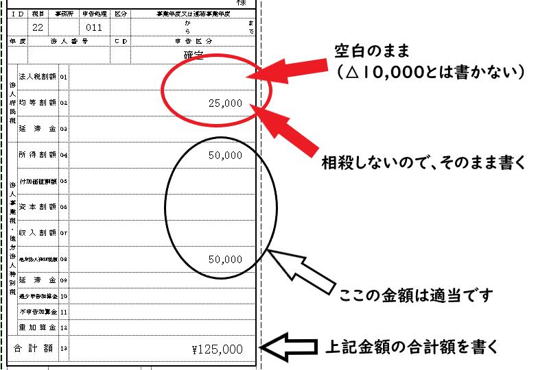 大阪府の道府県民税及び事業税の納付書