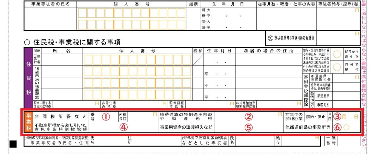 個人事業税の記載方法申告書B