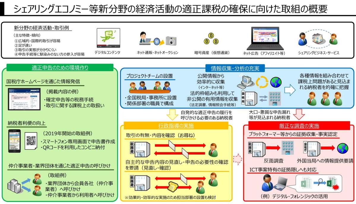 国税庁リーフレット01