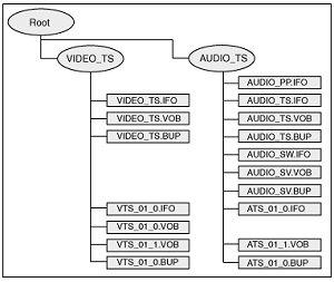 dvd_tree.jpg