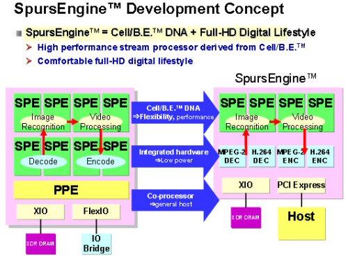 spursengine_concept.jpg