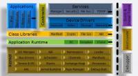 singularityarchitecture.jpg