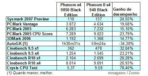 pheon_ii_consolidado_revb1