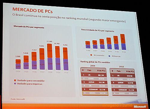 ms_mercado_de_pcs1_small