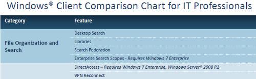 window_cli_compared_intro