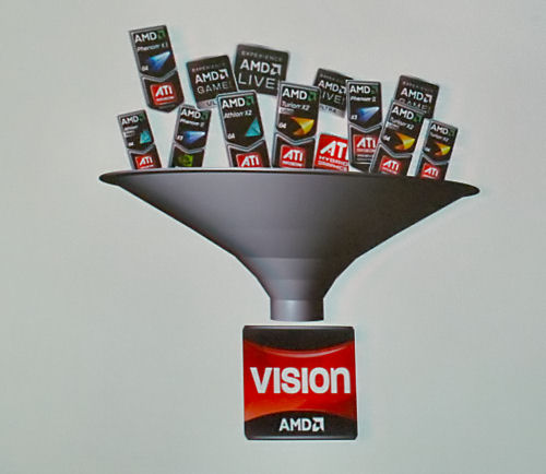 AMD_Vision_intro_a