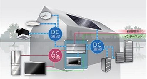 Panasonic_ACDC_Hybrid_Wiring_System