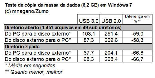 ASUS_U3S6_tempo_copia_small