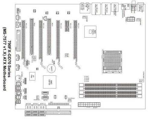 MSI_790FX_diagrama_small