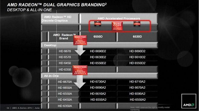 Review: AMD Fusion A8-3850 Llano com placa-mãe MSI A75MA-G55