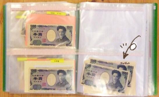 クレジットカードの支払い方は袋分けが一番を説明する画像