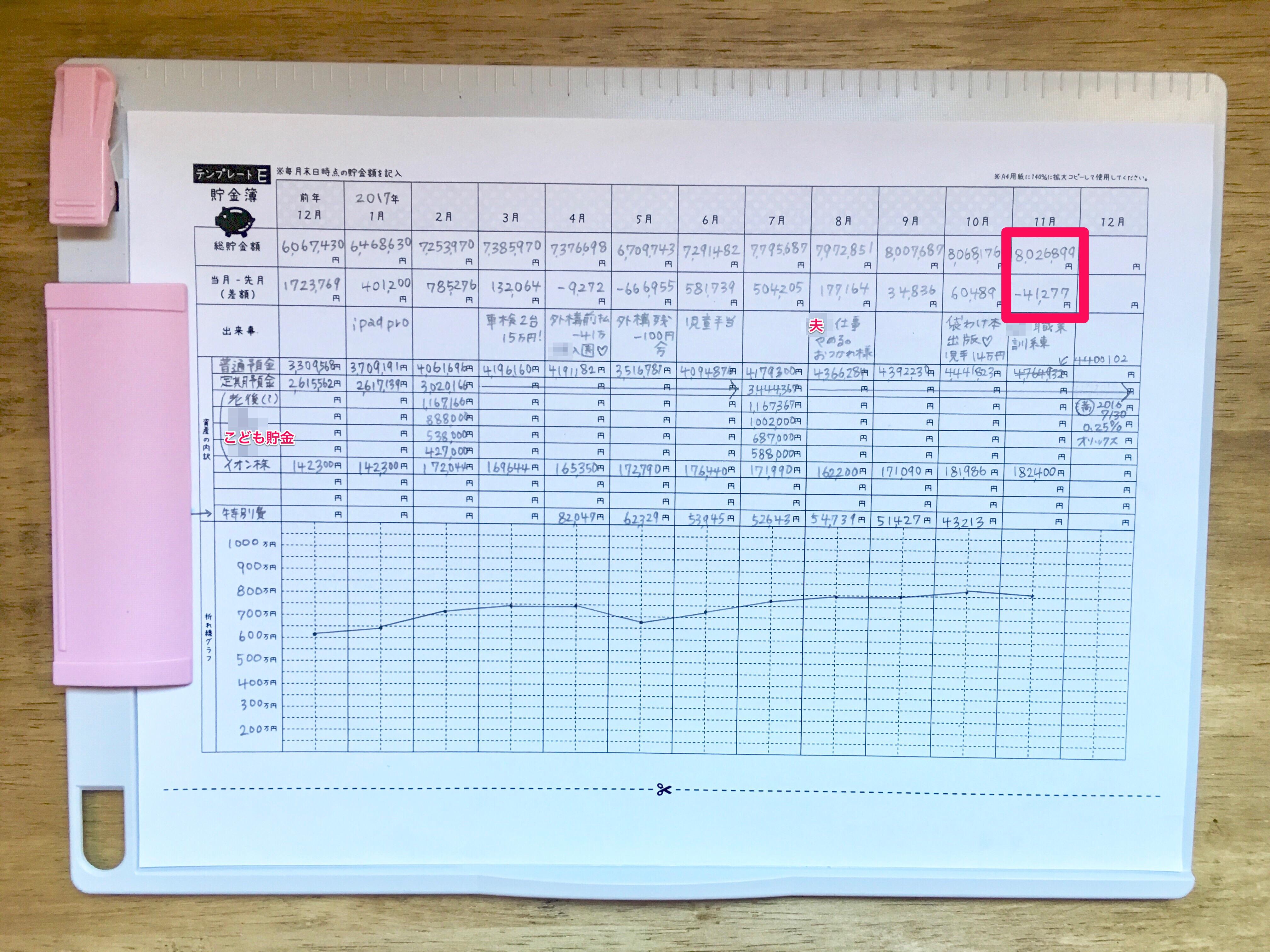 2017年11月のhana家の家計簿結果(貯金簿)