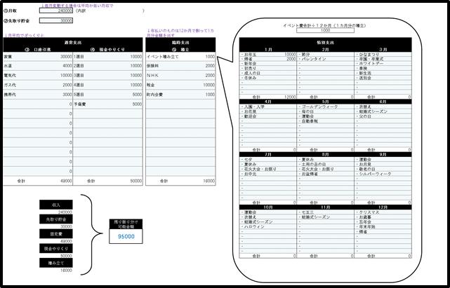家計簿エクセルテンプレート(予算)見本