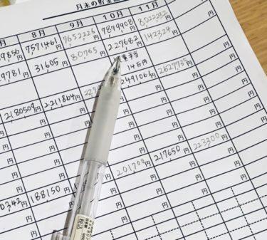 2019年11月のhana家の家計簿(貯金簿)