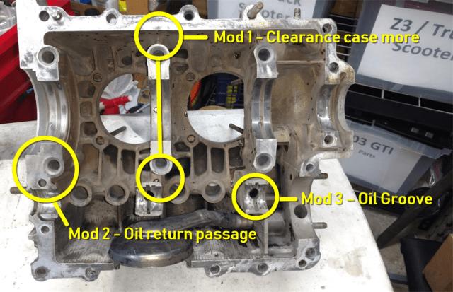Żuczek B. AH Engine - Possible Mods