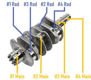 VW Type 1 Crankshaft Diagram