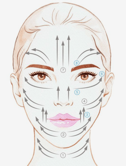 Crystal roller facial points