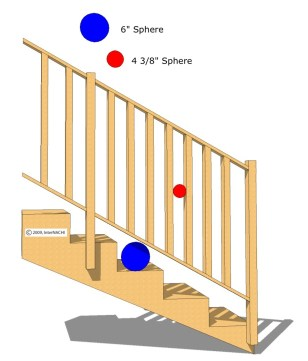child-safety-stairs