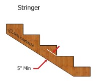 Structural Stair Stringer