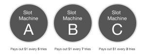 slot-machines1