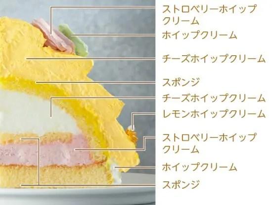 セブンイレブンクリスマスケーキ2021予約はいつからいつま25]