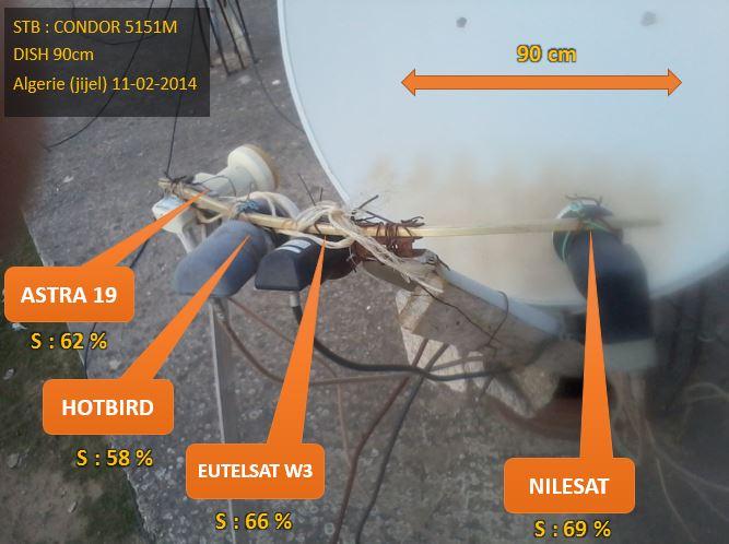 ضبط 4 أقمار نايلساتيوتلسات W3هوتبيرداسترا على طبـق واحد