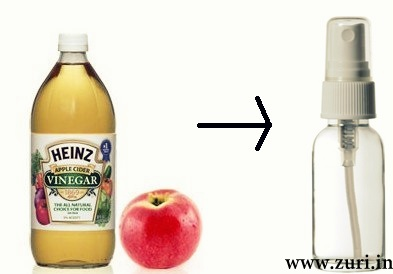 Home remedies for winter problems