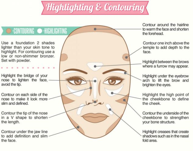 How to apply makeup for beginners 04
