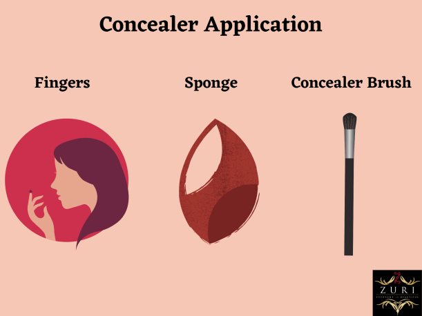 How To Choose A Concealer 02