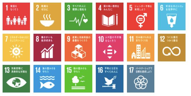SDGsが目指すもの