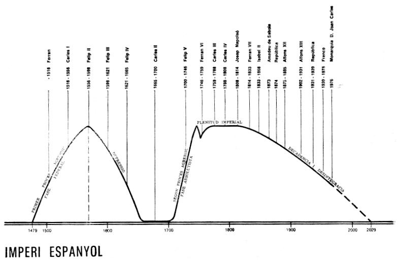 Alexandre Deulofeu eta historiaren matematika