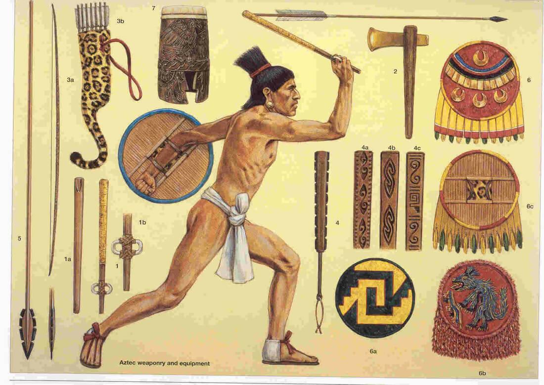 L'equipaggiamento di un guerriero azteco