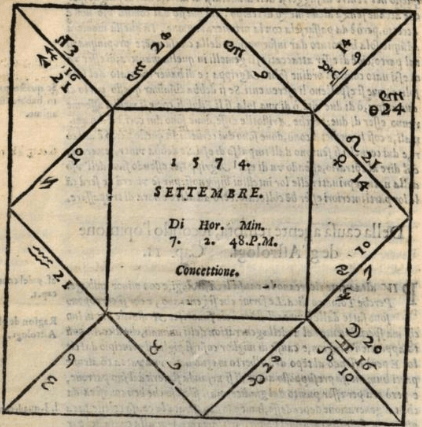 astrologiaparto