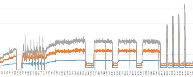 What is FTP (Functional Threshold Power) and why does it matter on Zwift?