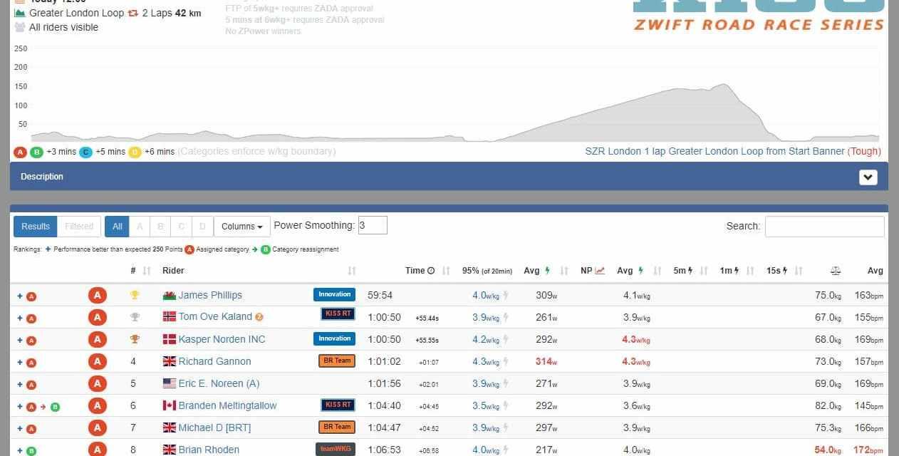 ZwiftPower Is Back