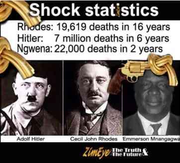did-mnangagwa-kill-jonathan-moyos-father-latest-news-report