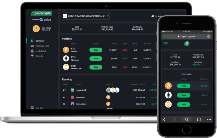 Papercrypto. Trading contests as new risk-free way to understand cryptocurrency