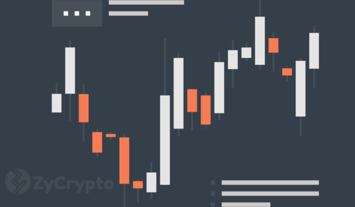Why Altcoins continue to show glimpses of weakness against Bitcoin