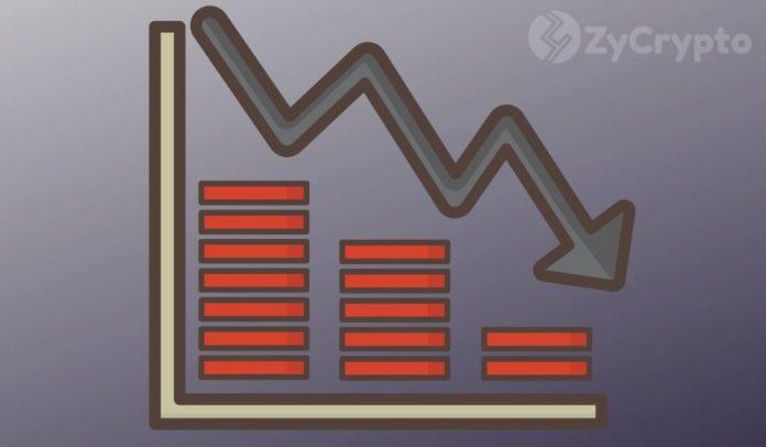 Bitcoin Hits Major Hurdle - Faces Further Downside Pressure