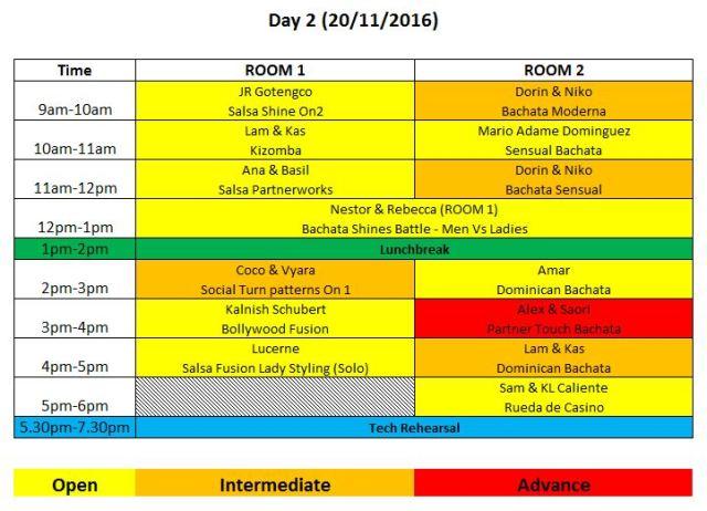 Day 2 Workshops